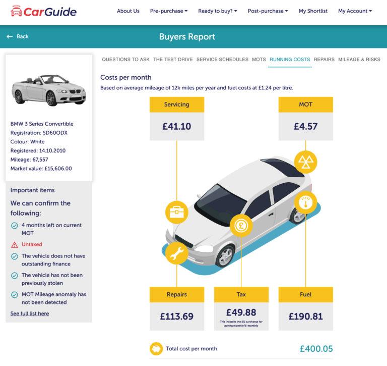 Vehicle Running Cost